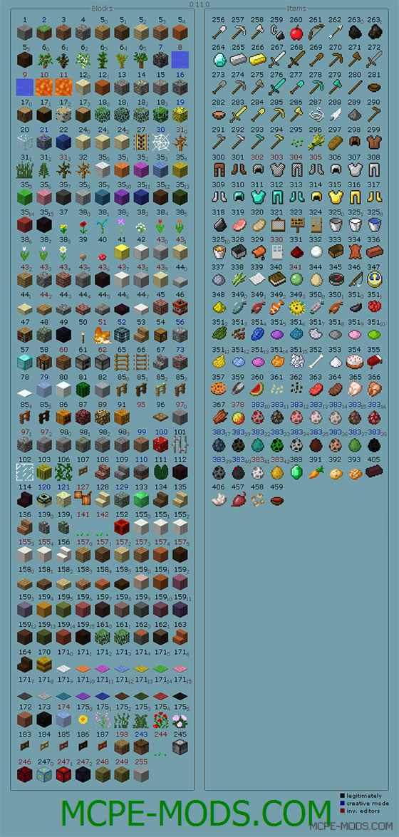 ID предметов и блоков в Minecraft PE 0.11.1/0.11.0