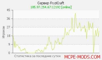 Сервера FryziCraft 1.0, 0.17